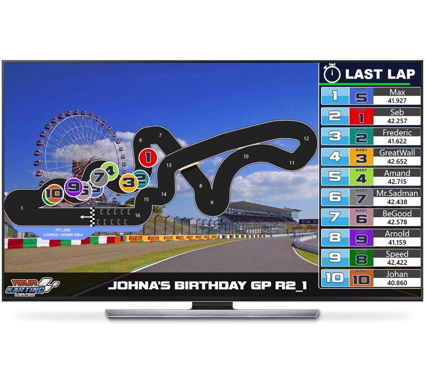 Software marcadores publicidad karting