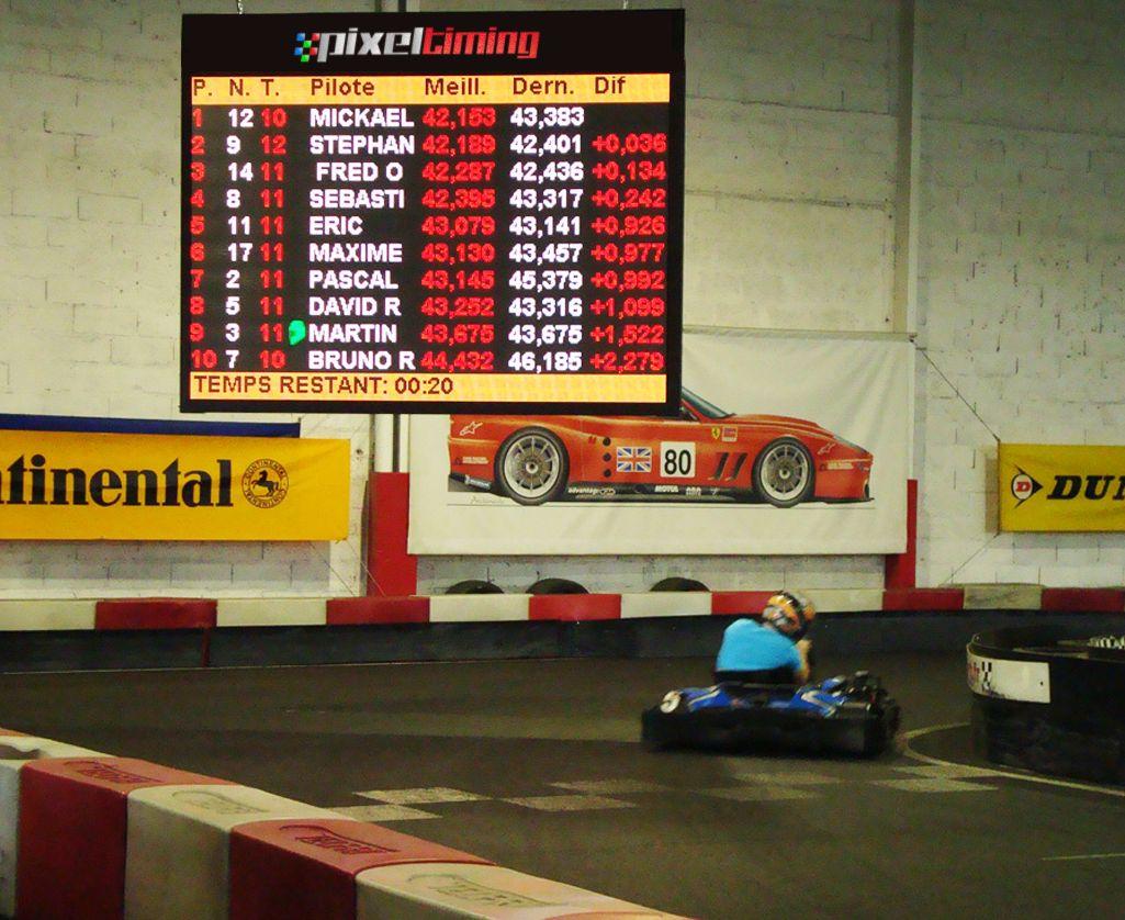 control videomarcadores pantallas karting