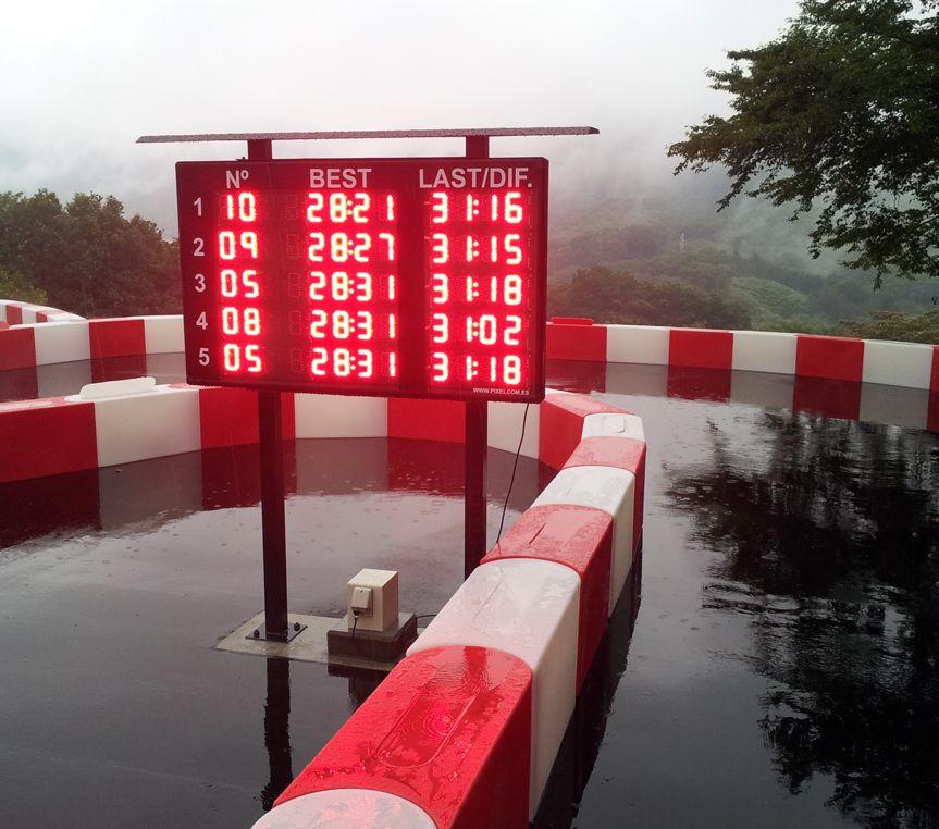 marcadores numericos pistas karts
