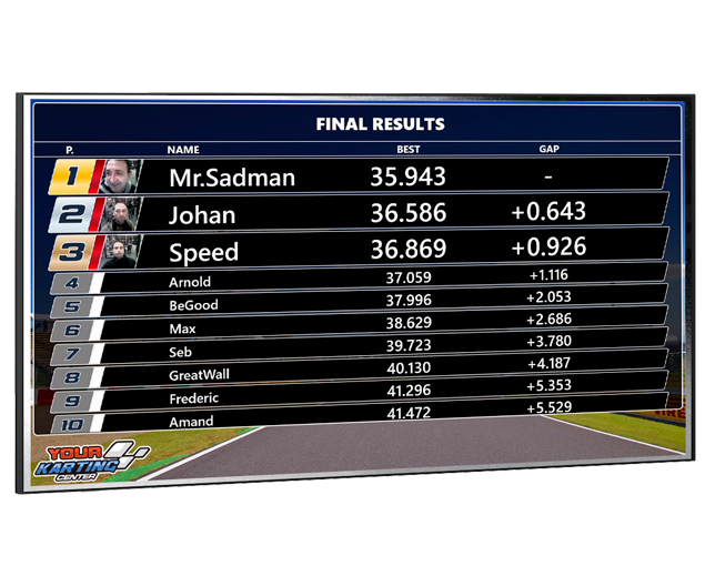 Final Results TV output