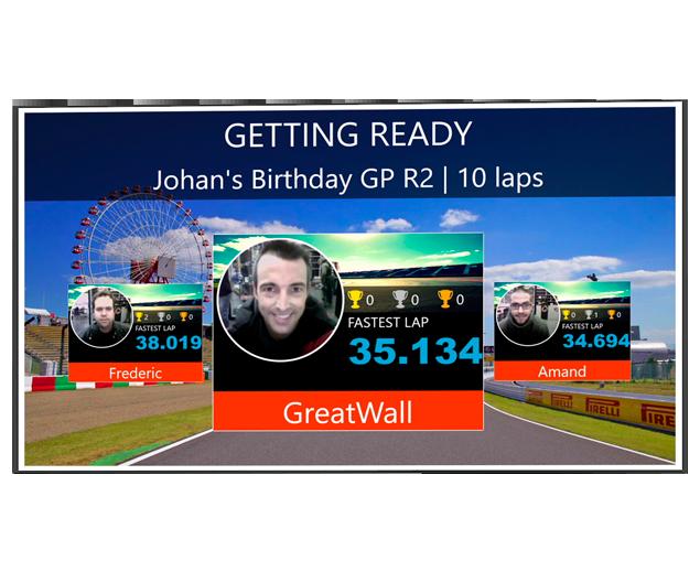 pantalla following drivers