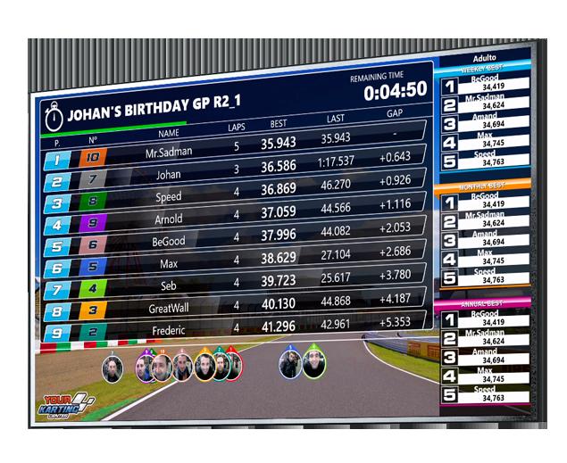 Software Clasificación Karting