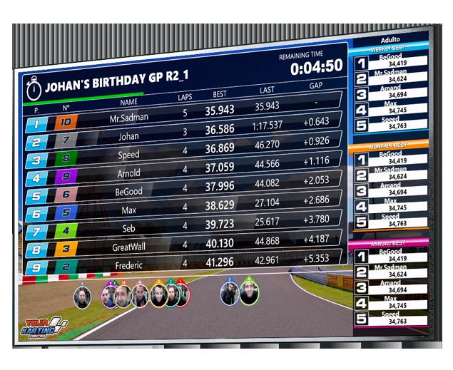Scoreboard TV output karting
